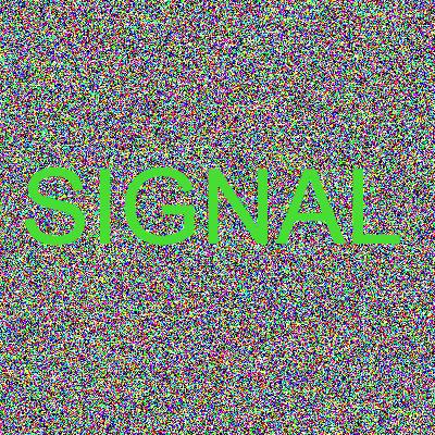 Что такое визуальный шум